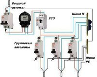 Электропроводка на даче город Спасск-Дальний