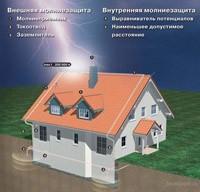 монтаж молниеприемника г.Спасск-Дальний
